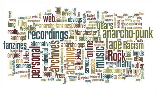 Wordle - The Hippies Now Wear Black
